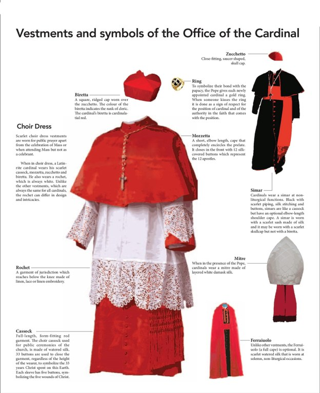 Kardinaldrakten